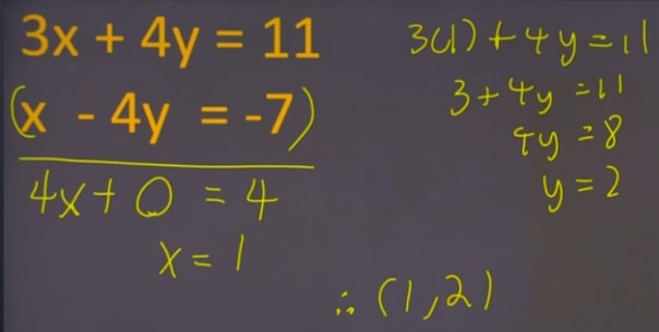 Summary of solving linear equation by elimination