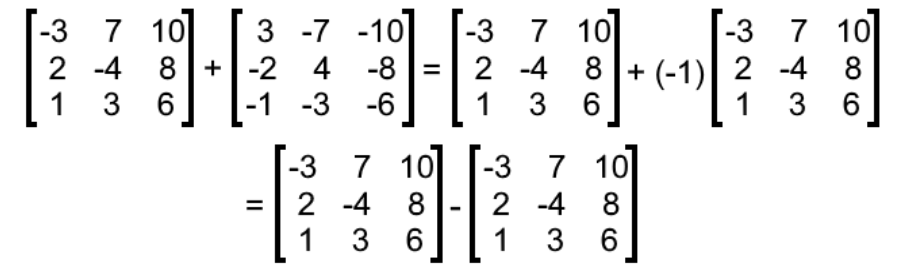 Equation 10: Transforming the addition of matrices to a subtraction