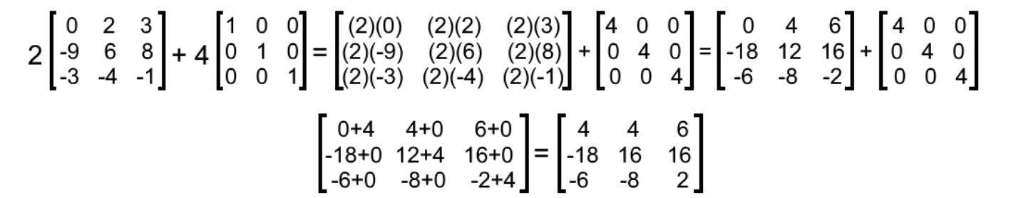 Equation 11: Addition of two scalar matrix multiplications