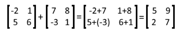 Equation 11: Solution for the addition of two matrices
