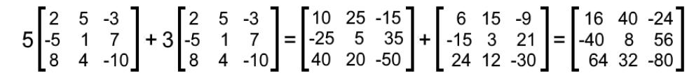Equation 12: Verifying the distributive property (part 4)