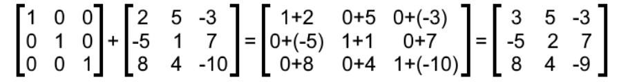 Equation 13: Verifying the distributive property (part 5)