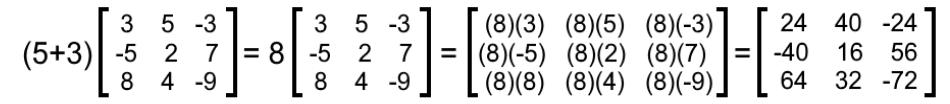 Equation 14: Verifying the distributive property (part 6)