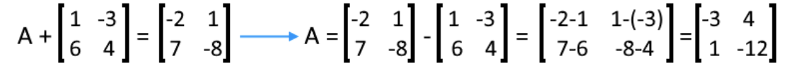 Equation 21: Solve for A in the matrix equation (part 2)