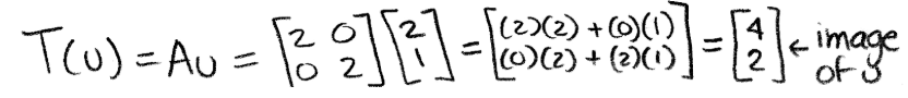 Equation 23: Linear transformation of u