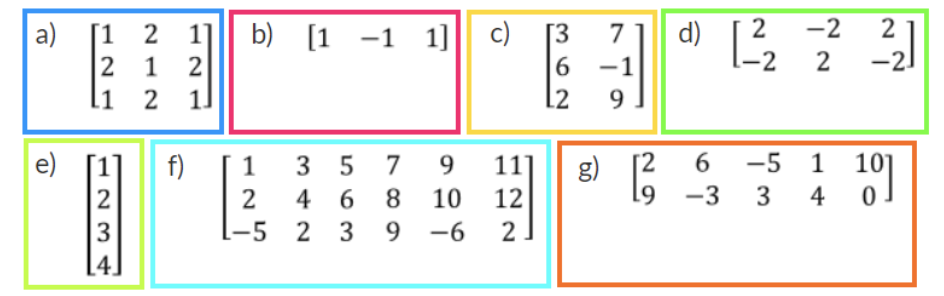 Equation 3: Examples of matrices
