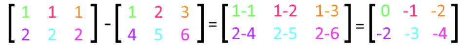 Equation 3: Subtracting matrix B from A