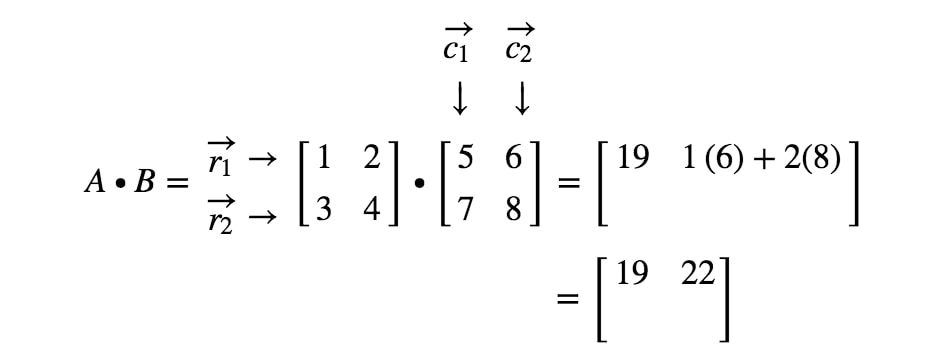 Equation 5: 2 x 2 Matrix Multiplication Example pt.6