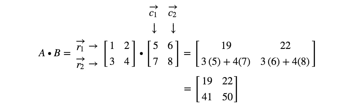 Equation 5: 2 x 2 Matrix Multiplication Example pt.7