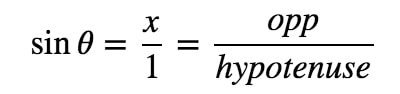 Equation 5: Trig Substitution with sin pt.9
