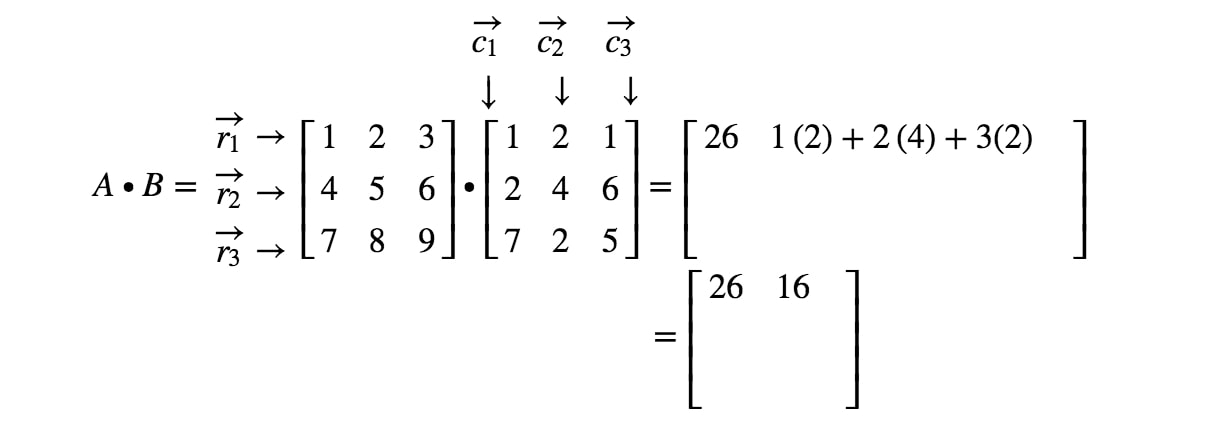 Equation 6: 3 x 3 Matrix Multiplication Example pt.5