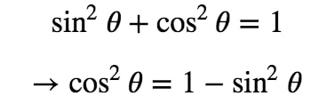 Equation 6: Trig Substitution of inverse sin pt.5