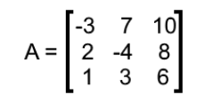 Equation 9: Matrix A