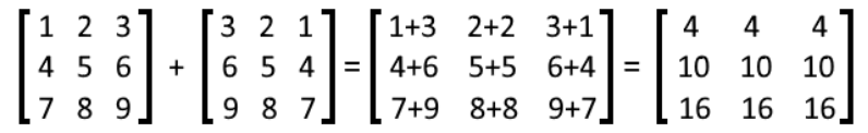 Equation 9: Solution for the addition of two matrices