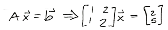 Equation : Condition for b belonging to the column space of A
