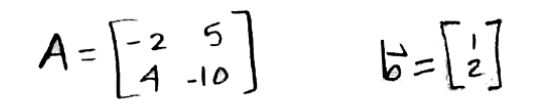 Equation for example 1: Matrix A and vector b