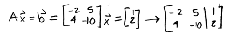 Equation for example 1(a): Condition for b to belong to the column space of A