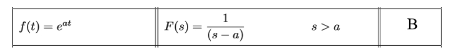 Equation for example 1(a): Identifying the general solution of the Laplace transform from the table
