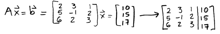 Equation for example 2(a): Condition for b to belong to the column space of A