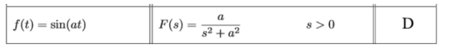 Equation for example 2(b): Identifying the general solution of the Laplace transform from the table