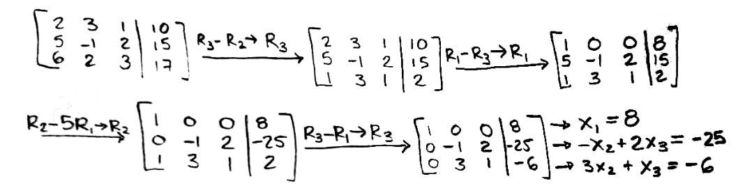 Equation for example 2(b): Row reducing to find a set of linear equations