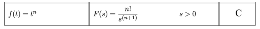 Equation for example 2(d): Identifying the general solution of the Laplace transform from the table