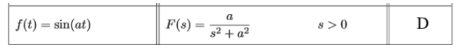Equation for example 3(b): Identifying the general solution of the Laplace transform from the table