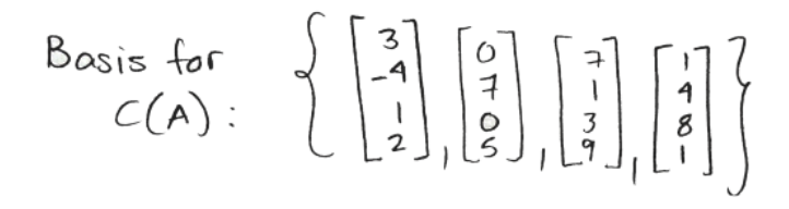 Equation for example 3(c): Basis for C(A)