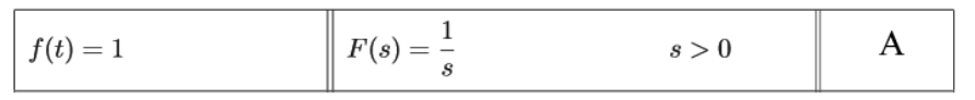 Equation for example 3(d): Identifying the general solution of the Laplace transform from the table