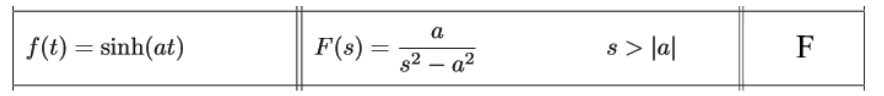 Equation for example 4(a): Identifying the general solution of the Laplace transform from the table