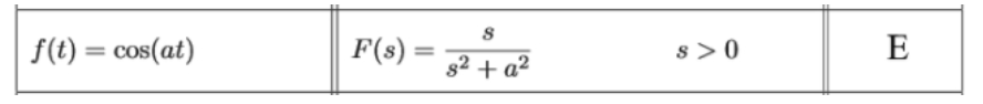 Equation for example 5(d): Identifying the general solution of the Laplace transform from the table
