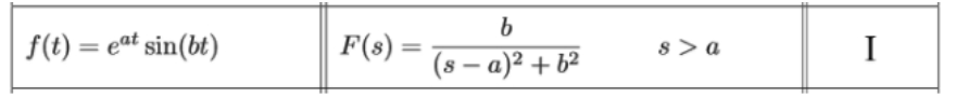 Equation for example 6(b): Identifying the general solution of the Laplace transform from the table