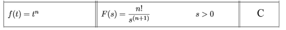 Equation for example 6(d): Identifying the general solution of the Laplace transform from the table