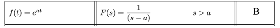 Equation for example 6(f): Identifying the general solution of the Laplace transform from the table