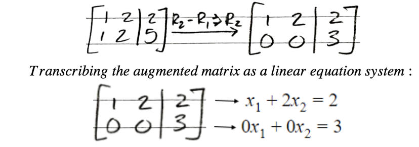Equation : Row-reducing the augmented matrix