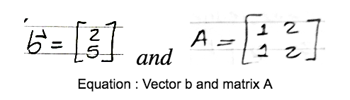 Equation : Vector b and matrix A