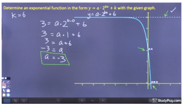 Find a of the equation y = a 2^(bx) + k