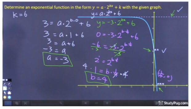 How to find equations for exponential functions | StudyPug