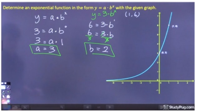 Find b of the equation y = a b^x