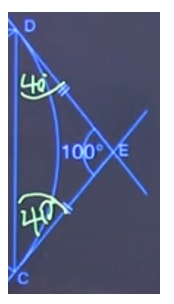 Find out that the angle CDE and DCE = 40°