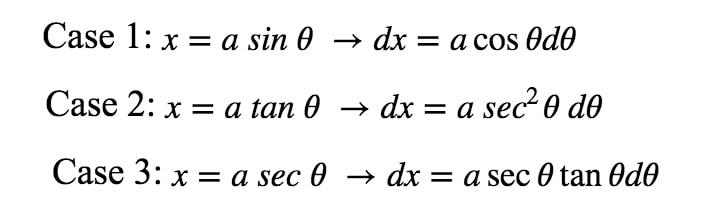 Formula 3: Derivative trig substitutions