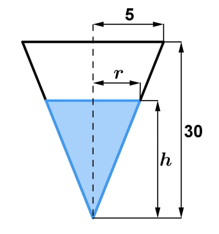 Graph 2: related rates cone 2D