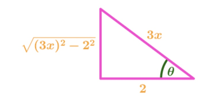 Graph 3: Trig Substitution Triangle with 2/3sec