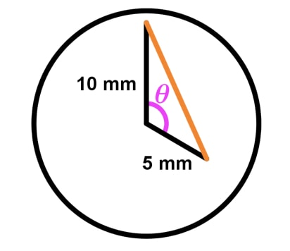 Graph 5: related rates clock picture