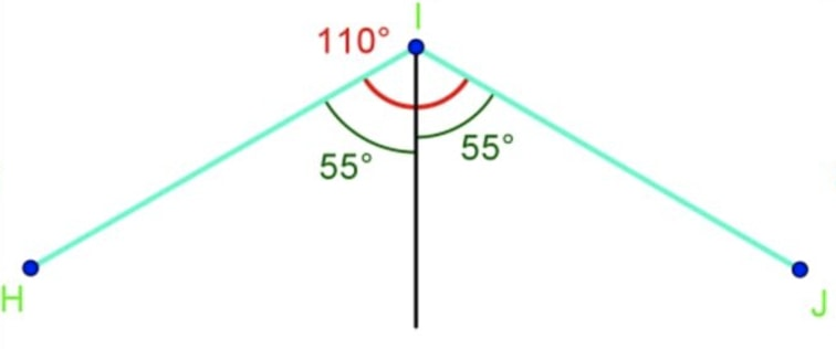 Draw a line in the middle when we divide the angle by 2