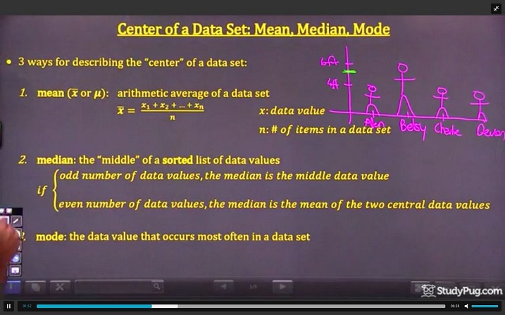 mean median mode basics