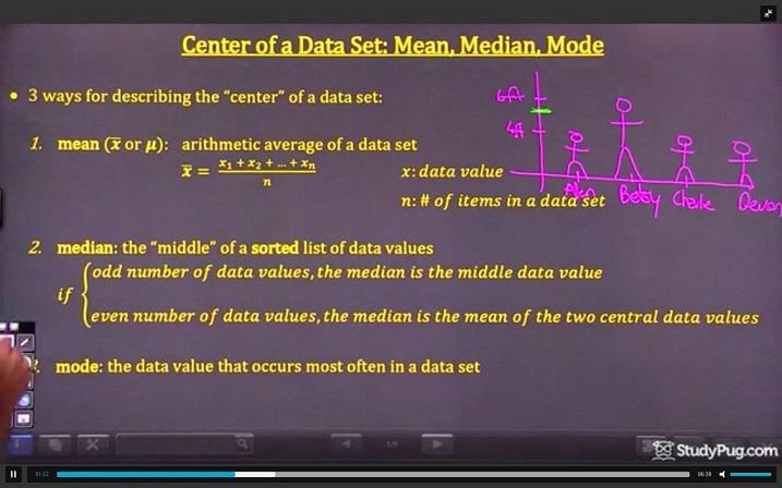mean median mode basics