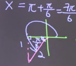 Using reference angle in third quadrant