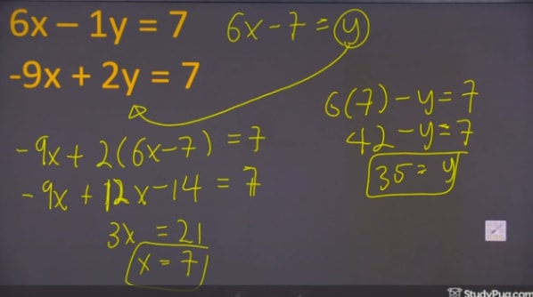How to solve linear equations by substitution | StudyPug