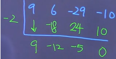 Synthetic division with x = -2